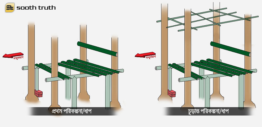 tree-house plan